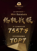 天猫母婴童装TOP7,Mini Balabal